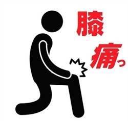「膝 痛み」の画像検索結果